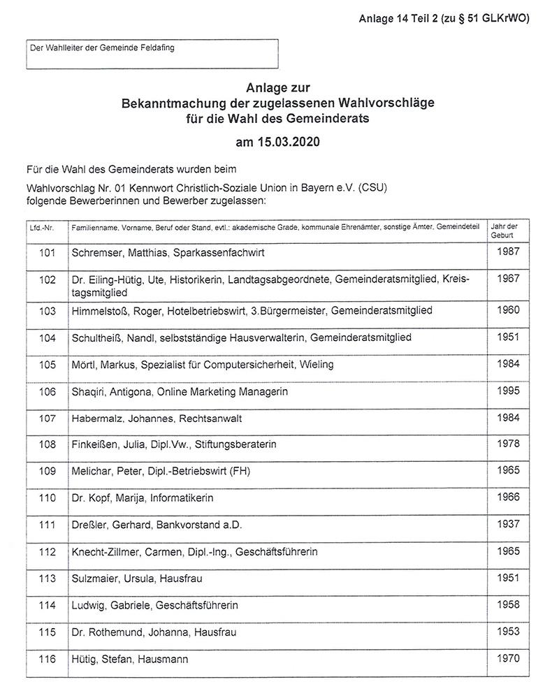 Anlage zur Bekanntmachung - Wahlvorschläge CSU